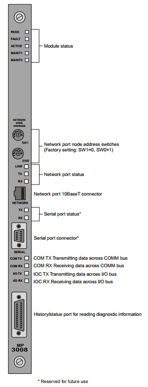 alt tricon_3008_panel